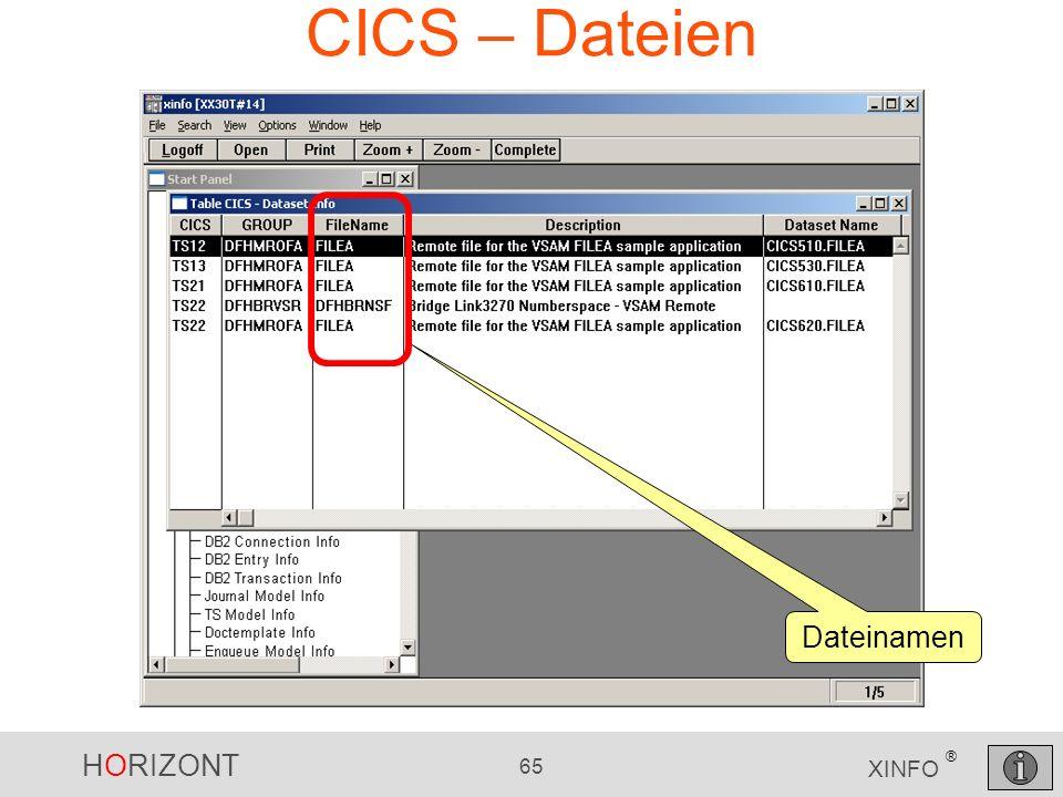 CICS – Dateien Dateinamen