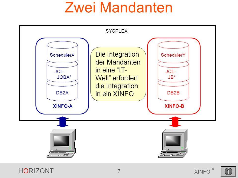 Zwei Mandanten SYSPLEX. XINFO-A. XINFO-B. SchedulerX. SchedulerY.