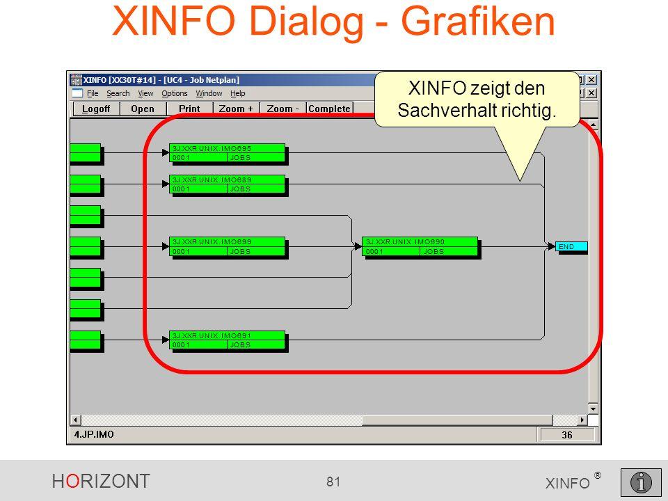 XINFO Dialog - Grafiken