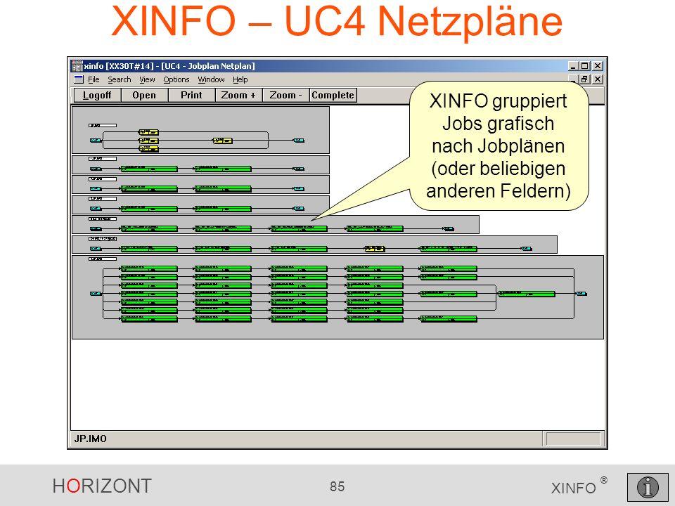 XINFO – UC4 NetzpläneXINFO gruppiert Jobs grafisch nach Jobplänen (oder beliebigen anderen Feldern)