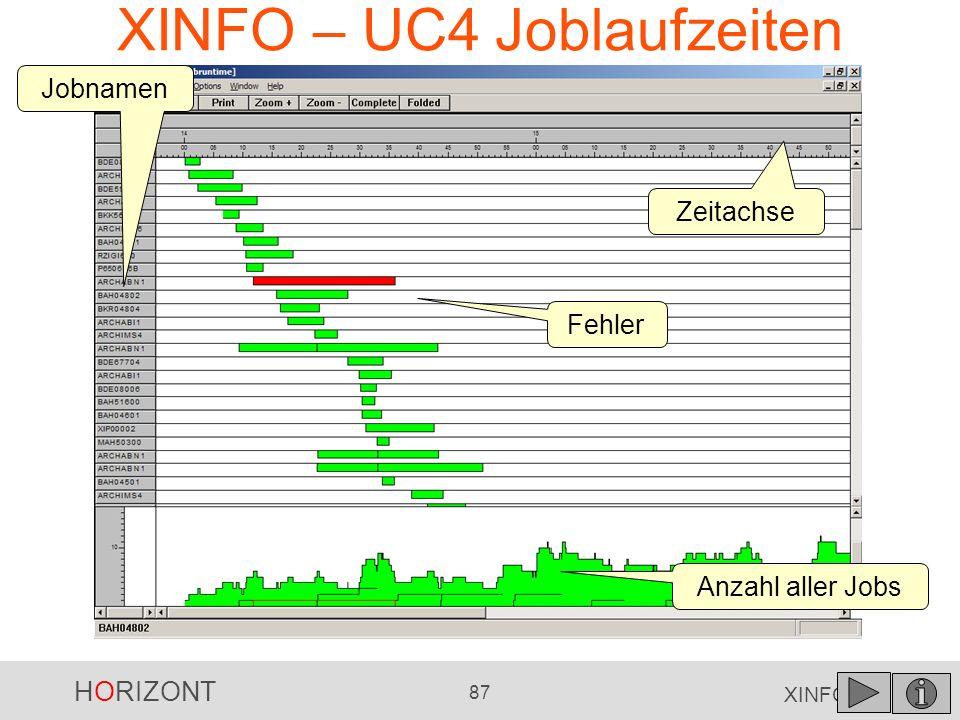 XINFO – UC4 Joblaufzeiten