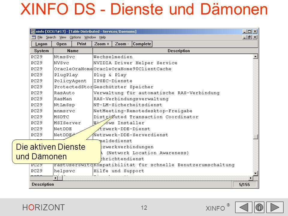 XINFO DS - Dienste und Dämonen