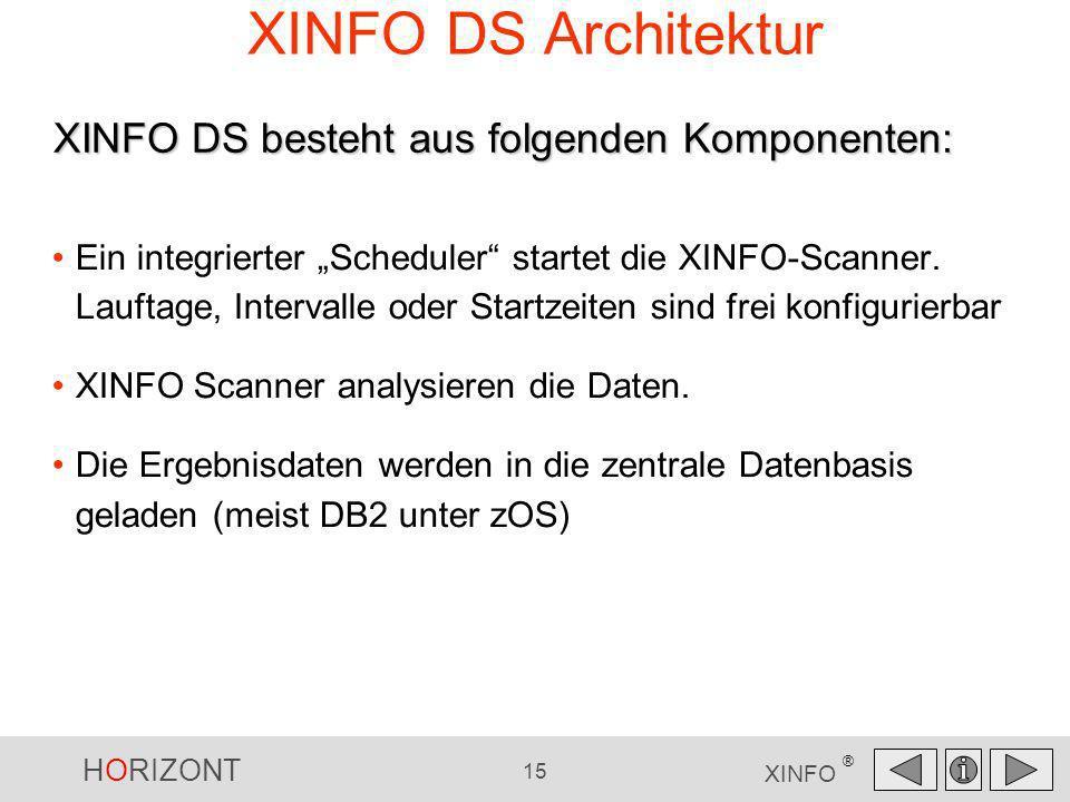 XINFO DS Architektur XINFO DS besteht aus folgenden Komponenten: