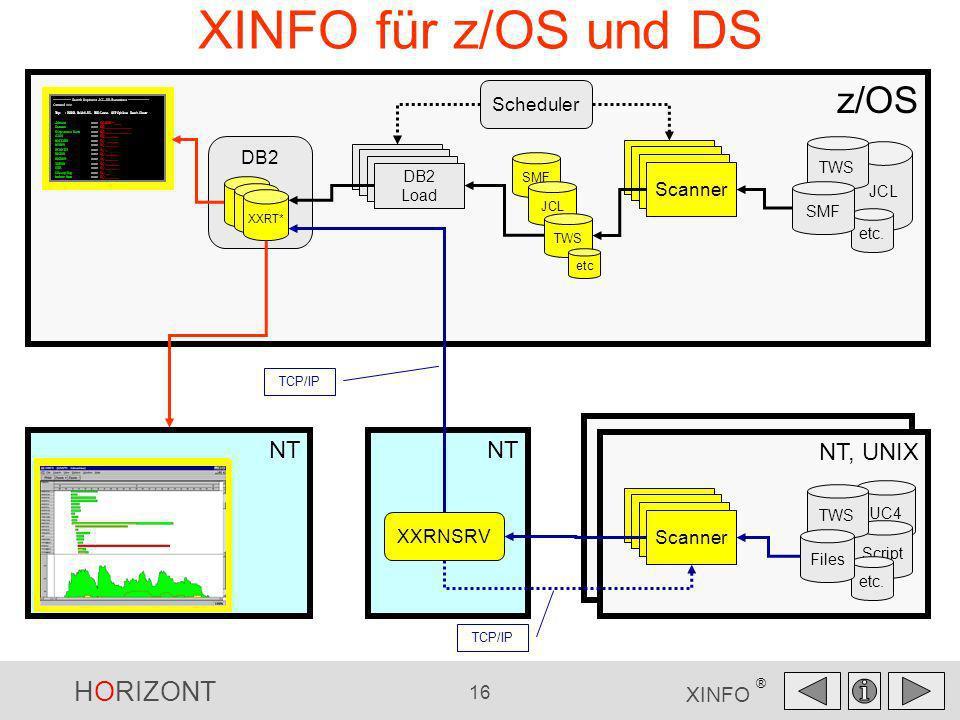 XINFO für z/OS und DS z/OS NT NT NT, UNIX Scheduler DB2 XINFO Scanner