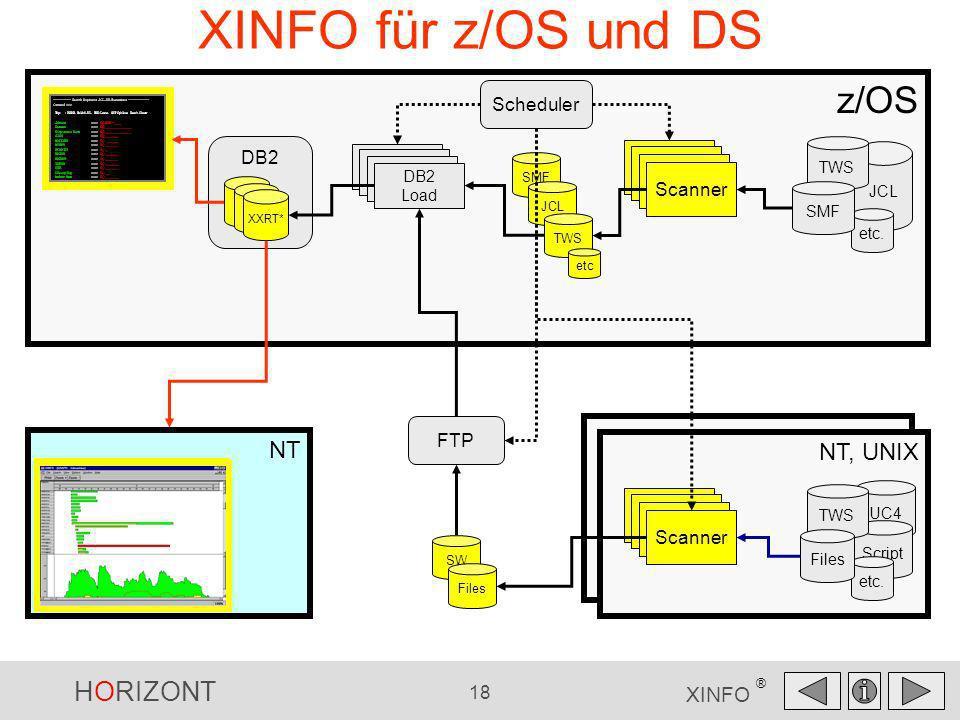 XINFO für z/OS und DS z/OS NT NT, UNIX Scheduler DB2 XINFO Scanner