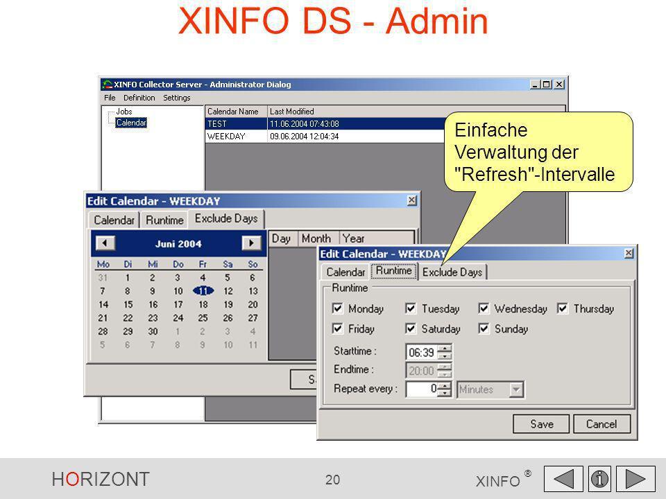 XINFO DS - Admin Einfache Verwaltung der Refresh -Intervalle