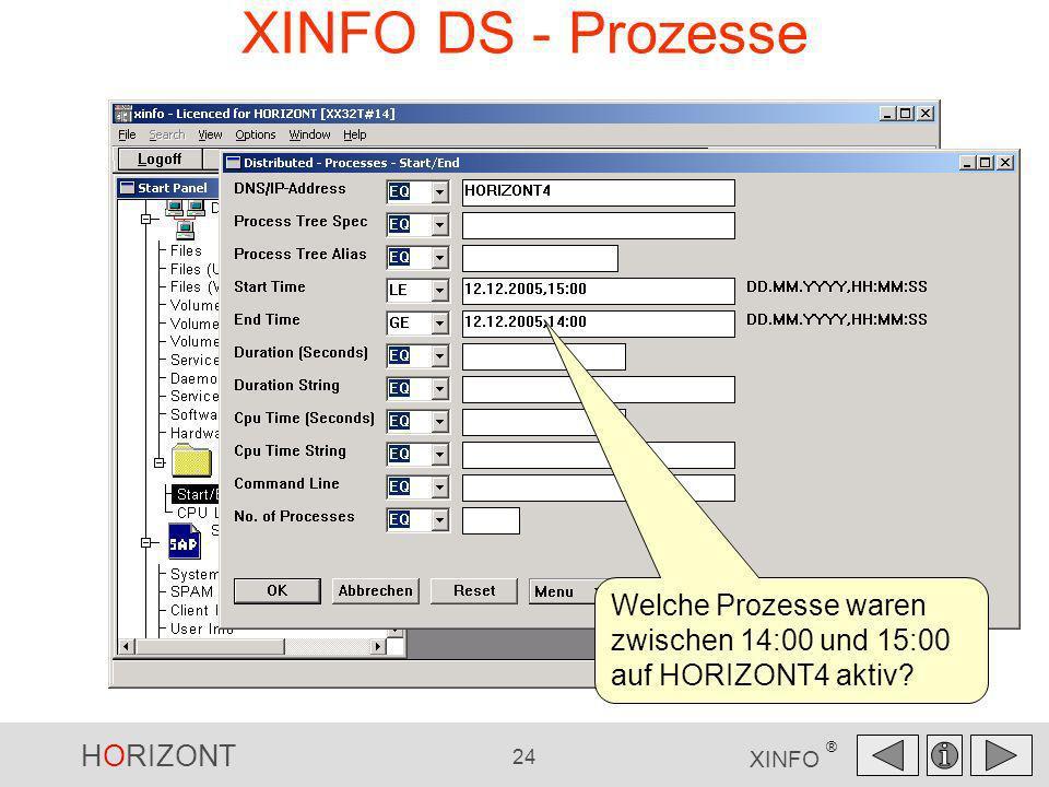 XINFO DS - Prozesse Welche Prozesse waren zwischen 14:00 und 15:00 auf HORIZONT4 aktiv