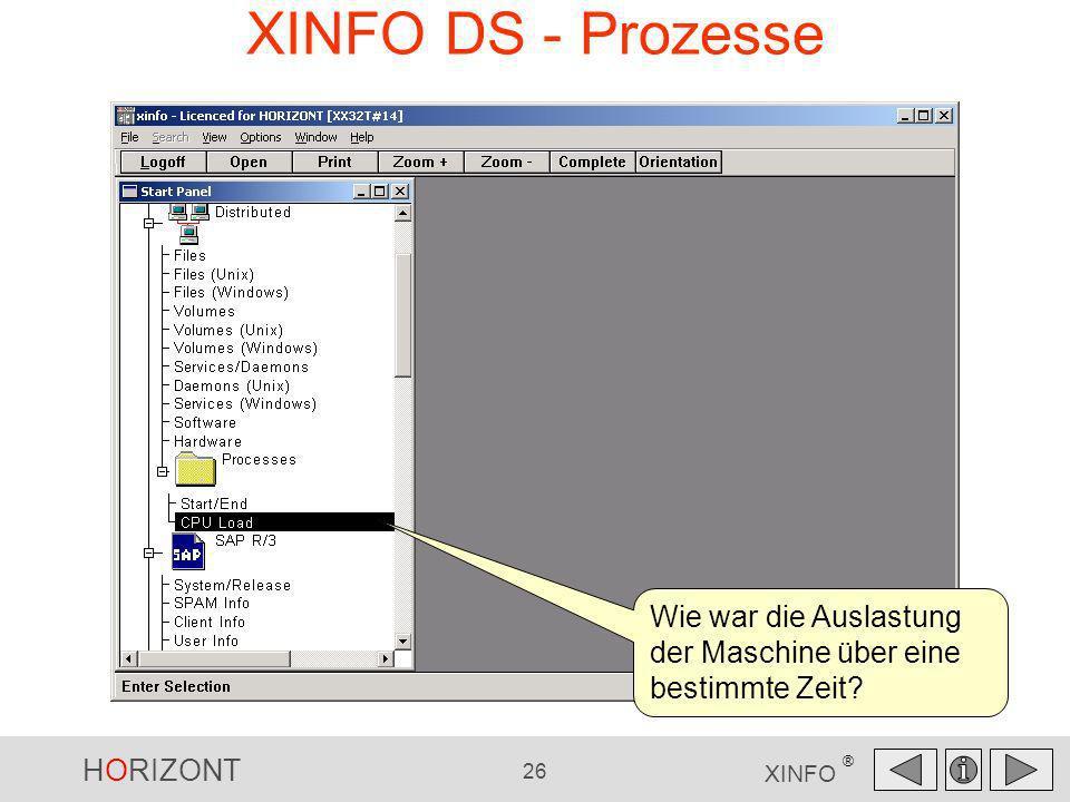 XINFO DS - Prozesse Wie war die Auslastung der Maschine über eine bestimmte Zeit