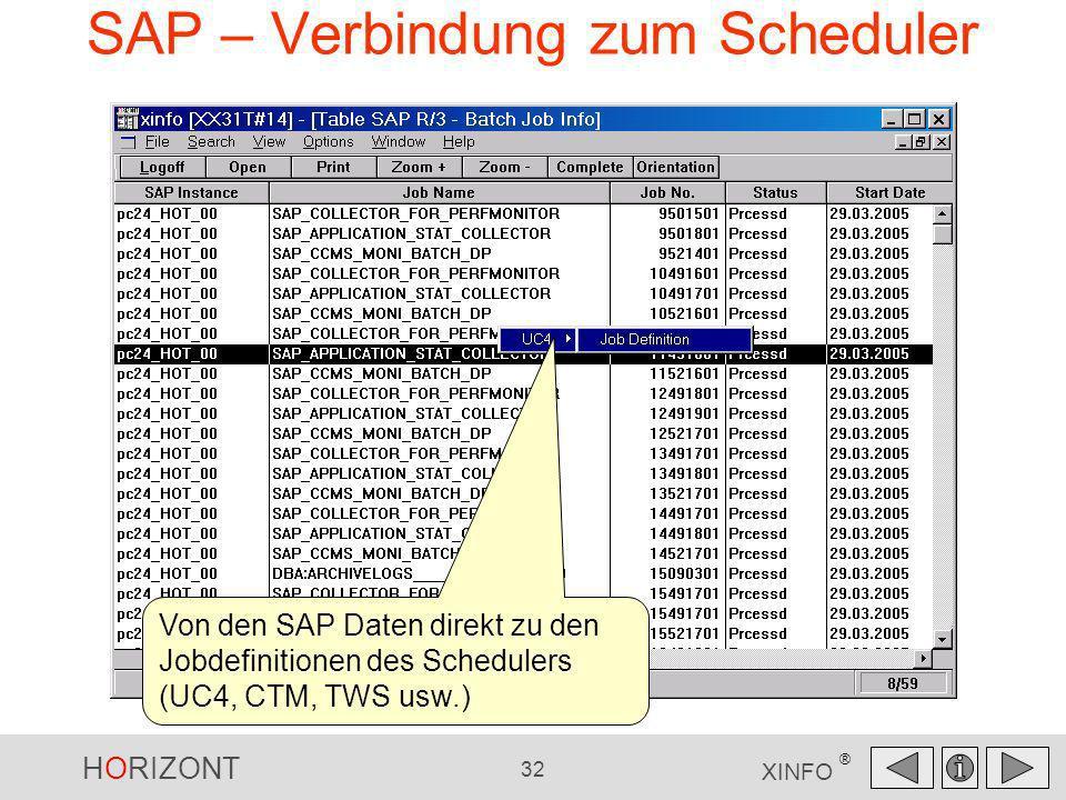 SAP – Verbindung zum Scheduler