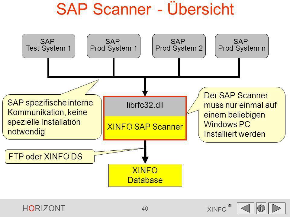 SAP Scanner - Übersicht