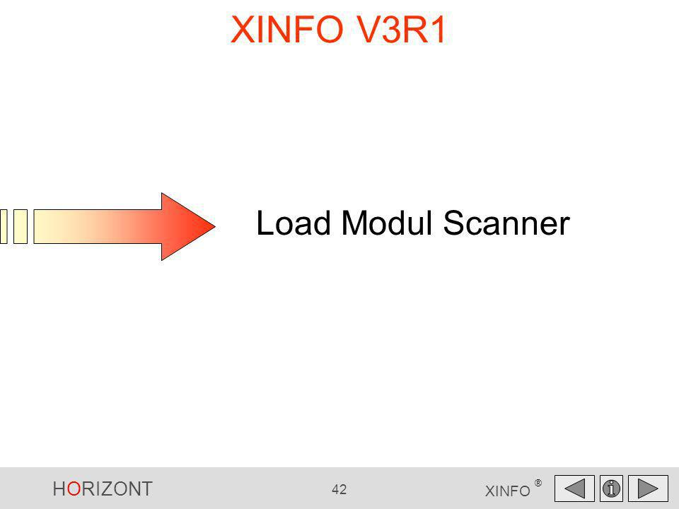 XINFO V3R1 Load Modul Scanner
