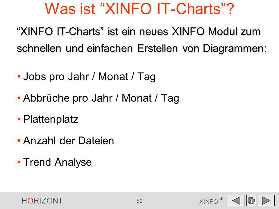 Was ist XINFO IT-Charts