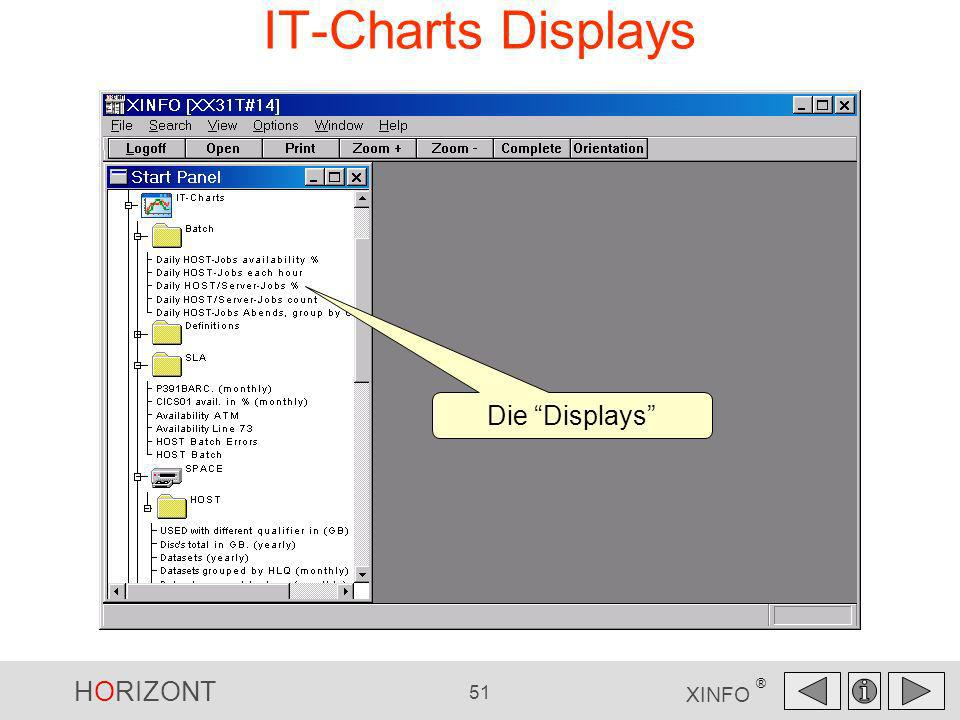 IT-Charts Displays Die Displays