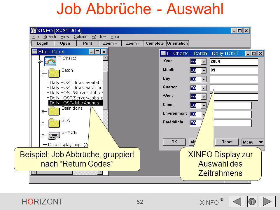 Job Abbrüche - AuswahlBeispiel: Job Abbrüche, gruppiert nach Return Codes XINFO Display zur Auswahl des Zeitrahmens.