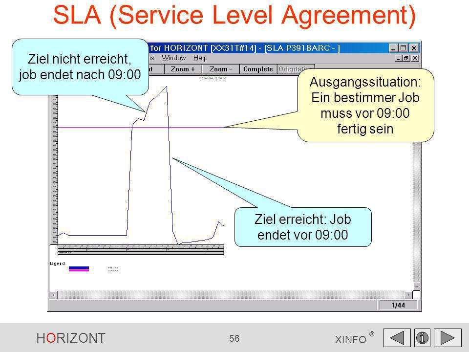 SLA (Service Level Agreement)