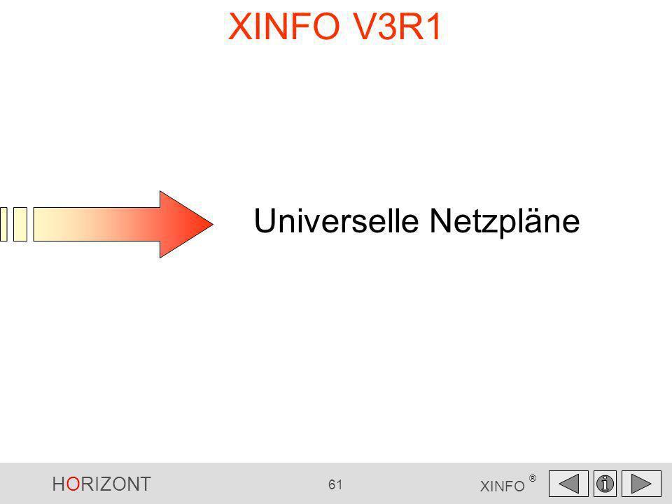 XINFO V3R1 Universelle Netzpläne