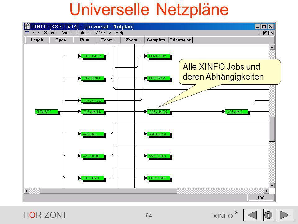Universelle Netzpläne