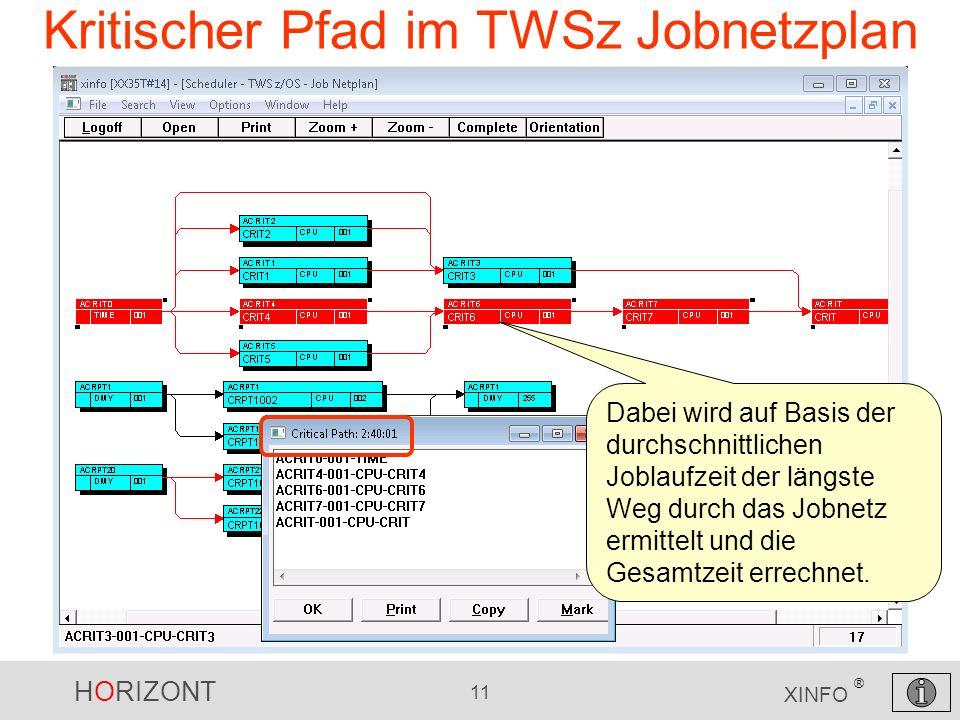 Kritischer Pfad im TWSz Jobnetzplan
