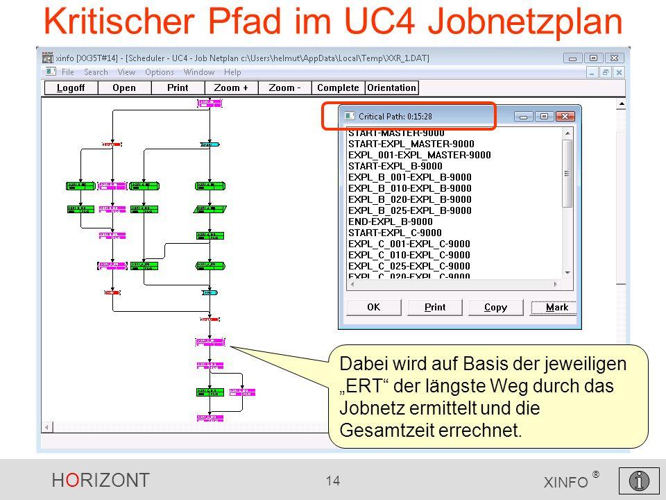 Kritischer Pfad im UC4 Jobnetzplan