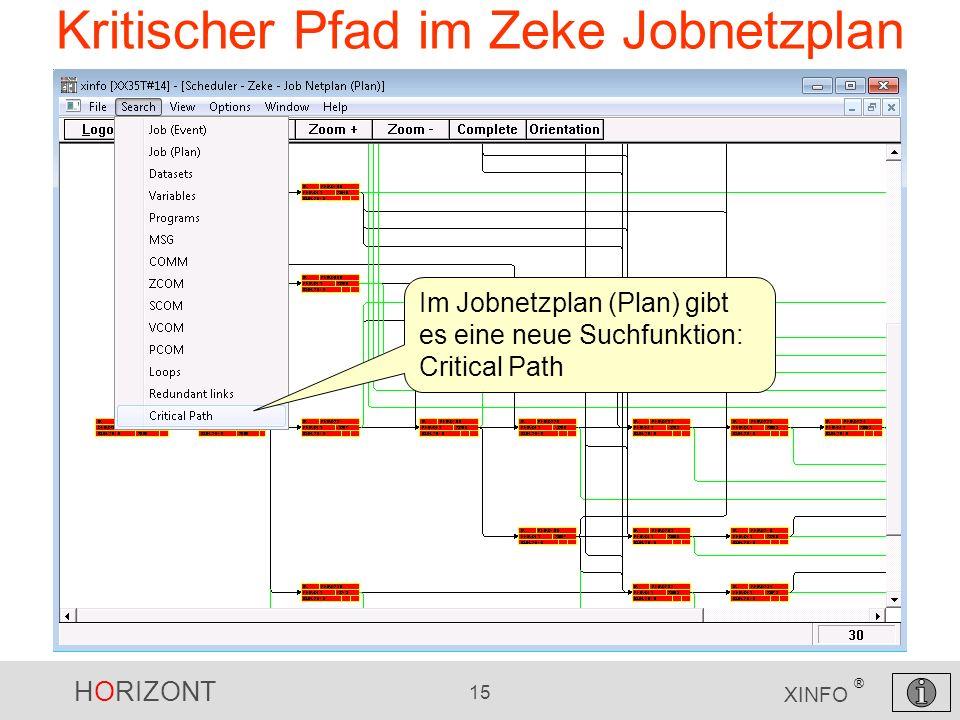 Kritischer Pfad im Zeke Jobnetzplan
