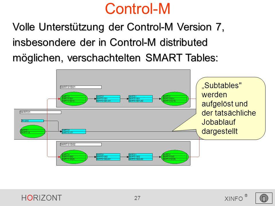 Control-M Volle Unterstützung der Control-M Version 7, insbesondere der in Control-M distributed möglichen, verschachtelten SMART Tables: