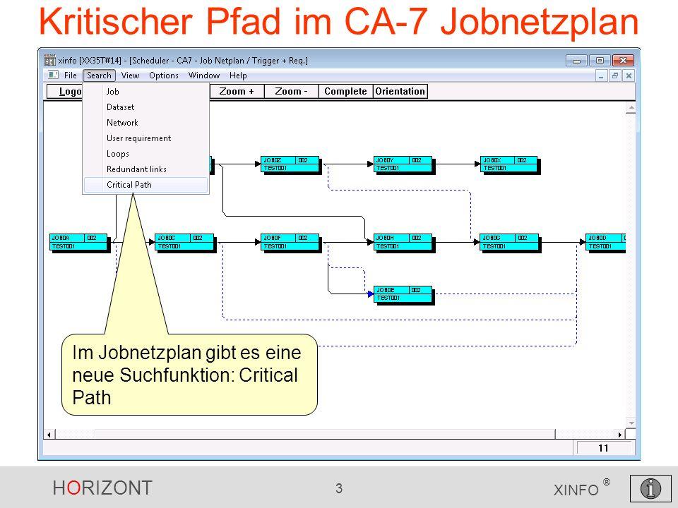 Kritischer Pfad im CA-7 Jobnetzplan