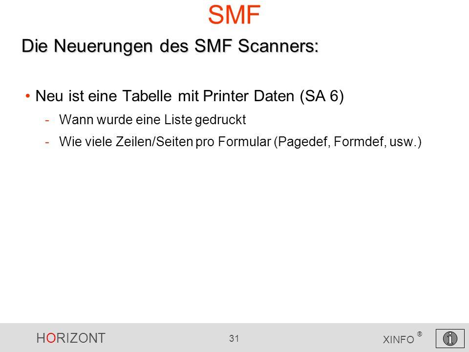 SMF Die Neuerungen des SMF Scanners:
