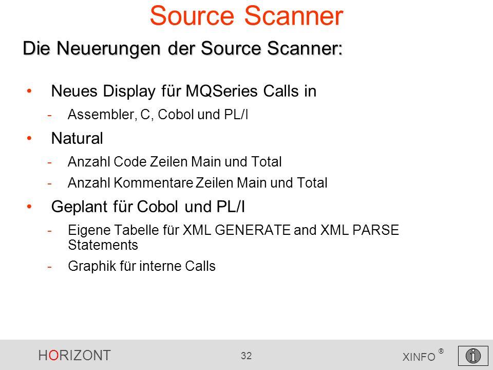 Source Scanner Die Neuerungen der Source Scanner: