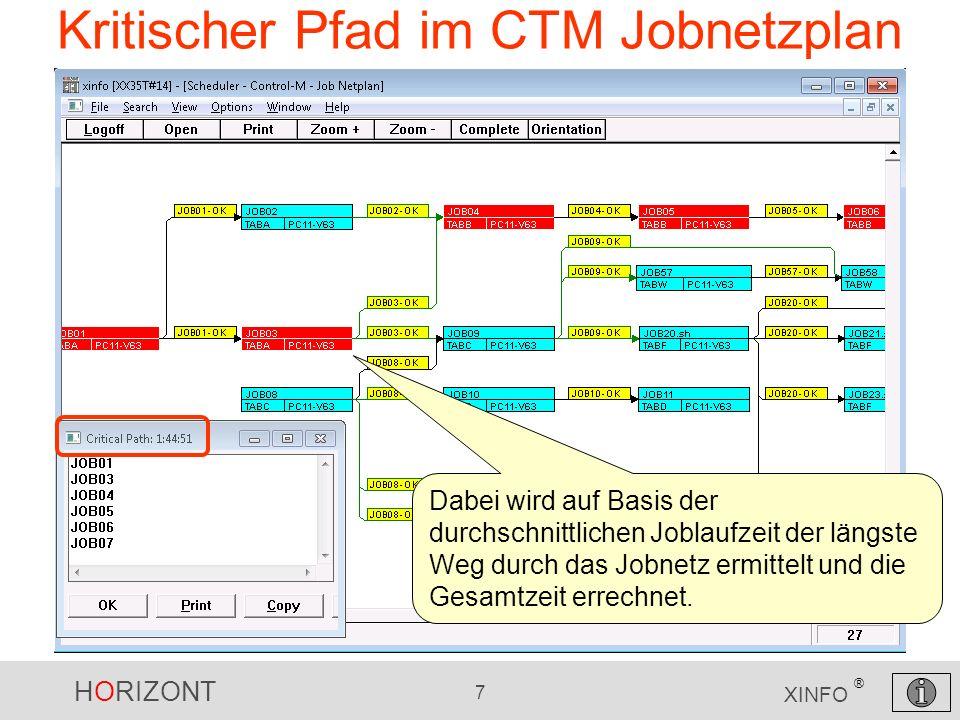 Kritischer Pfad im CTM Jobnetzplan