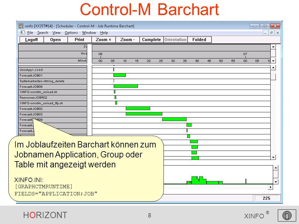 Control-M Barchart Im Joblaufzeiten Barchart können zum Jobnamen Application, Group oder Table mit angezeigt werden.