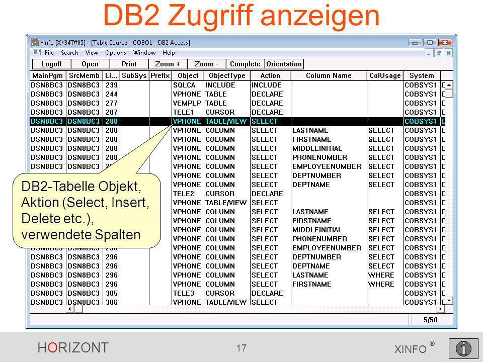 DB2 Zugriff anzeigen DB2-Tabelle Objekt, Aktion (Select, Insert, Delete etc.), verwendete Spalten