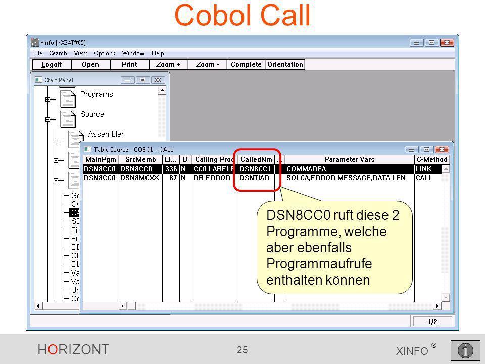 Cobol Call DSN8CC0 ruft diese 2 Programme, welche aber ebenfalls Programmaufrufe enthalten können