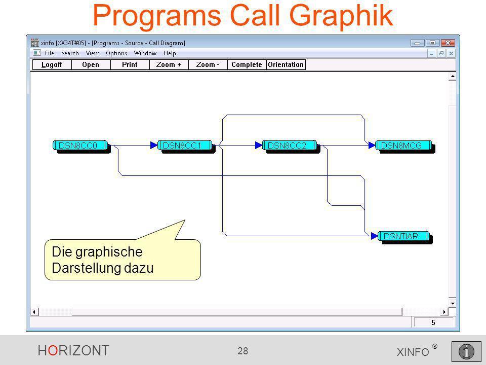 Programs Call Graphik Die graphische Darstellung dazu