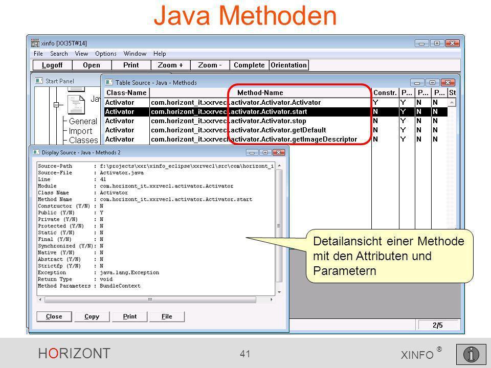 Java Methoden Detailansicht einer Methode mit den Attributen und Parametern