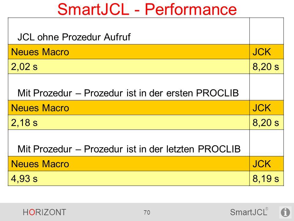 SmartJCL - Performance