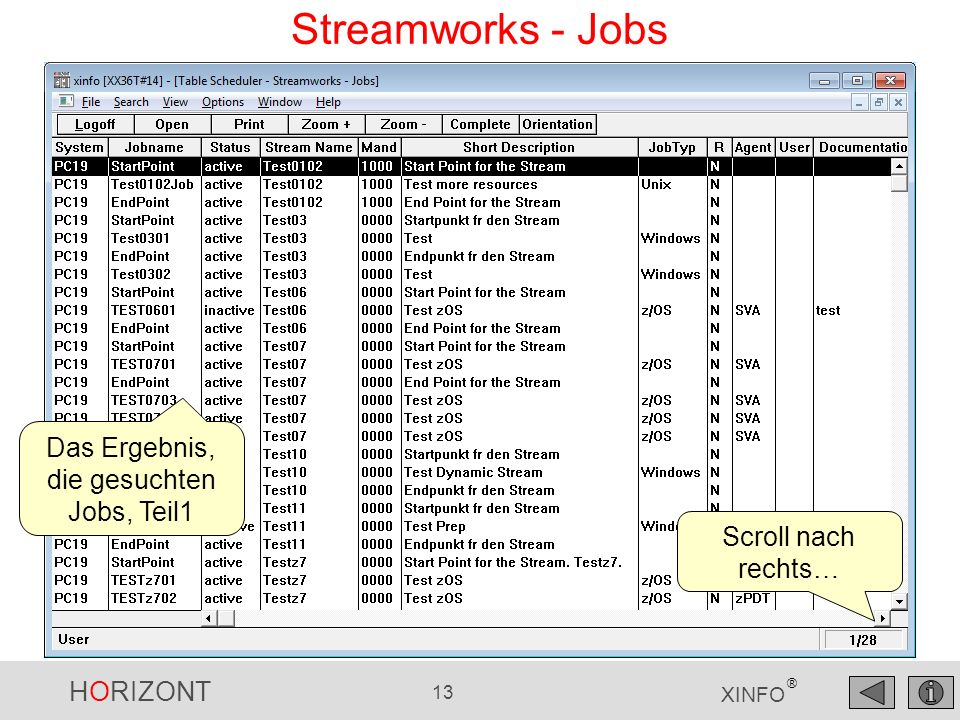 Das Ergebnis, die gesuchten Jobs, Teil1