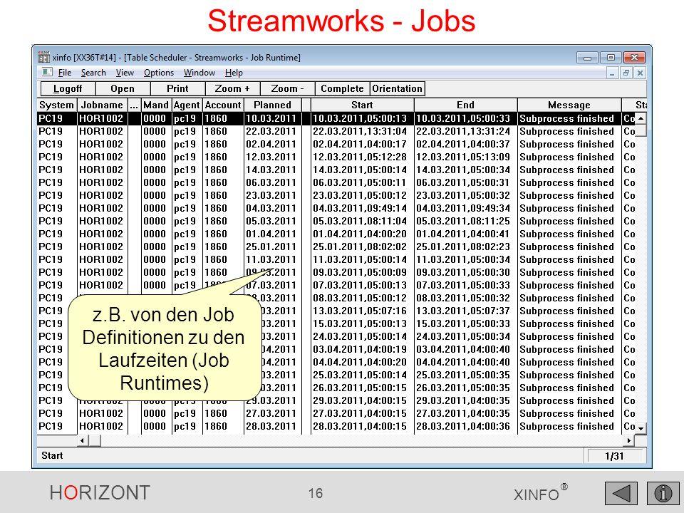 z.B. von den Job Definitionen zu den Laufzeiten (Job Runtimes)