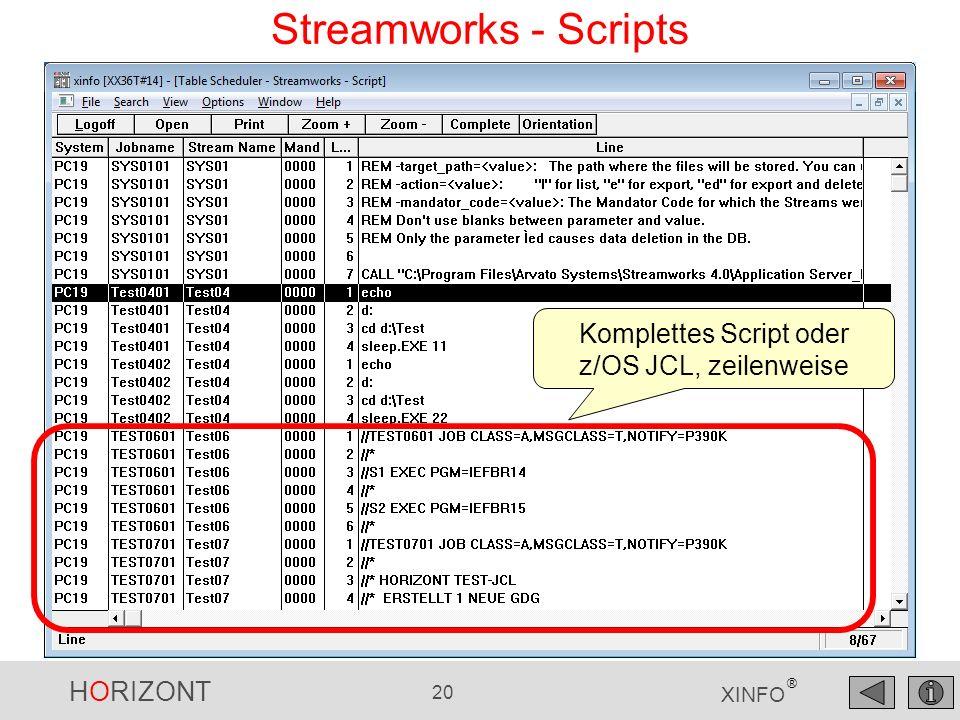 Komplettes Script oder z/OS JCL, zeilenweise