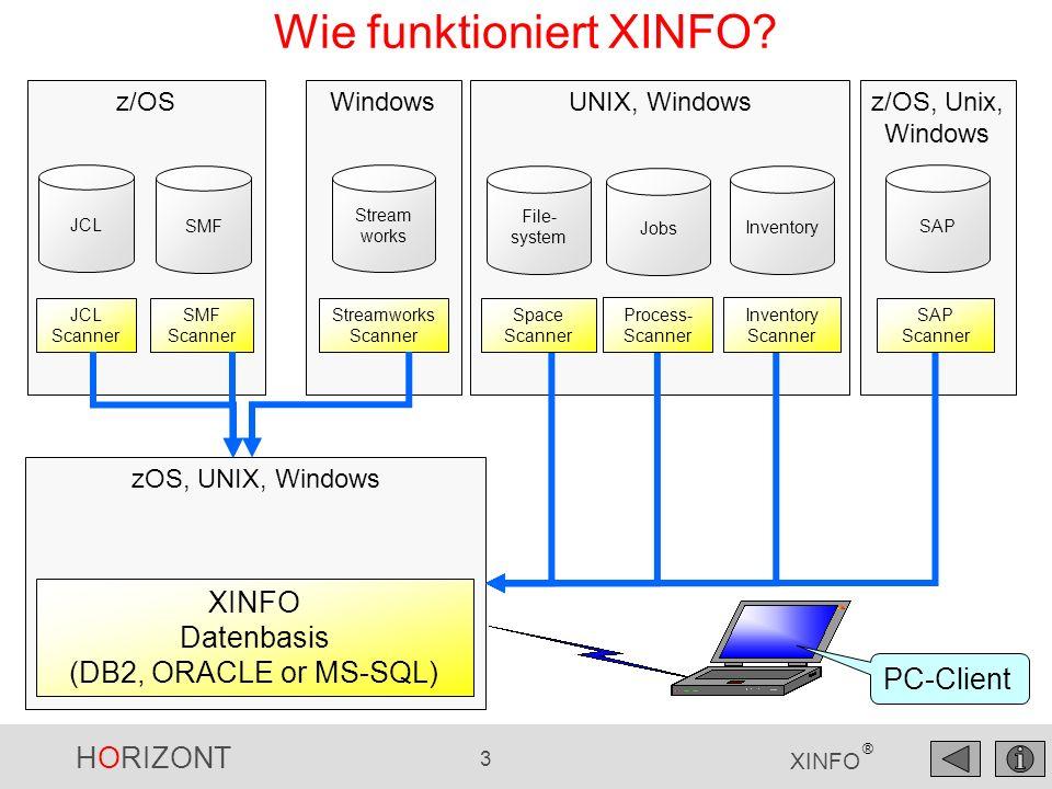 Wie funktioniert XINFO
