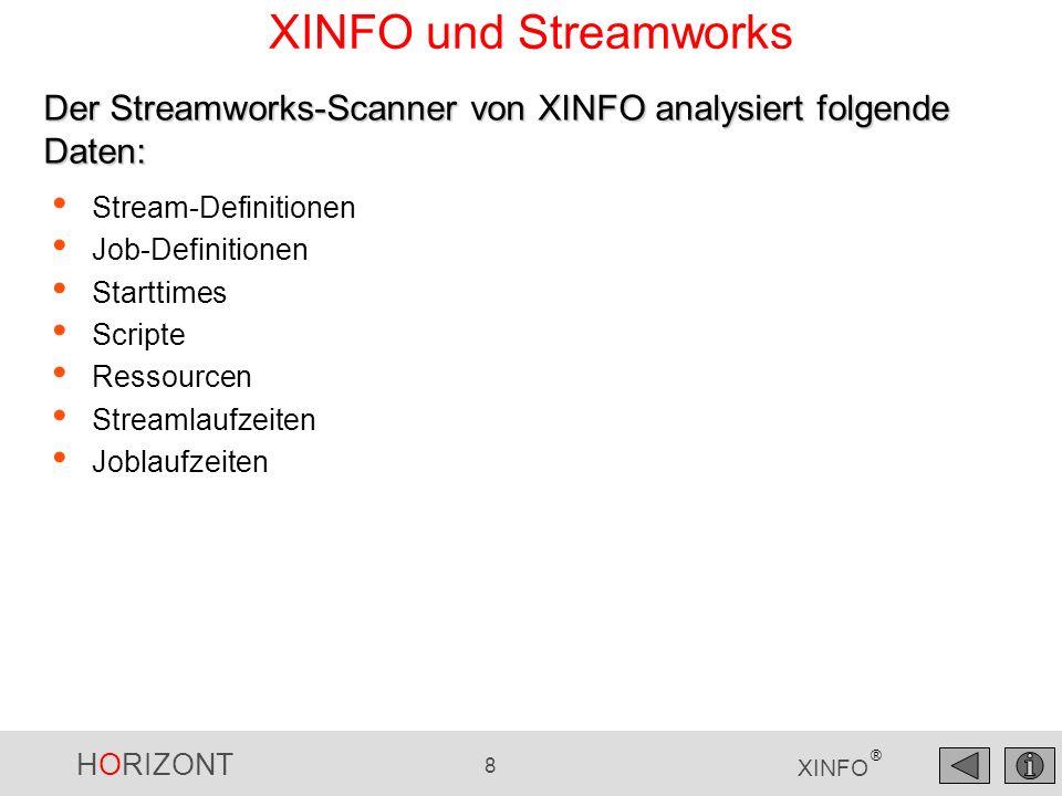 XINFO und Streamworks Der Streamworks-Scanner von XINFO analysiert folgende Daten: Stream-Definitionen.