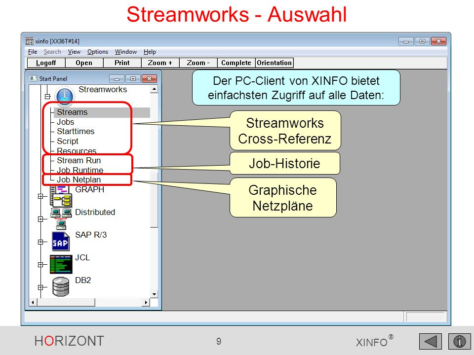 Streamworks - Auswahl Streamworks Cross-Referenz Job-Historie