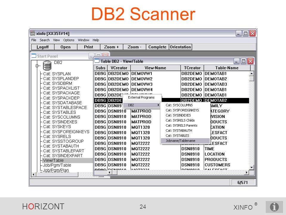 DB2 Scanner