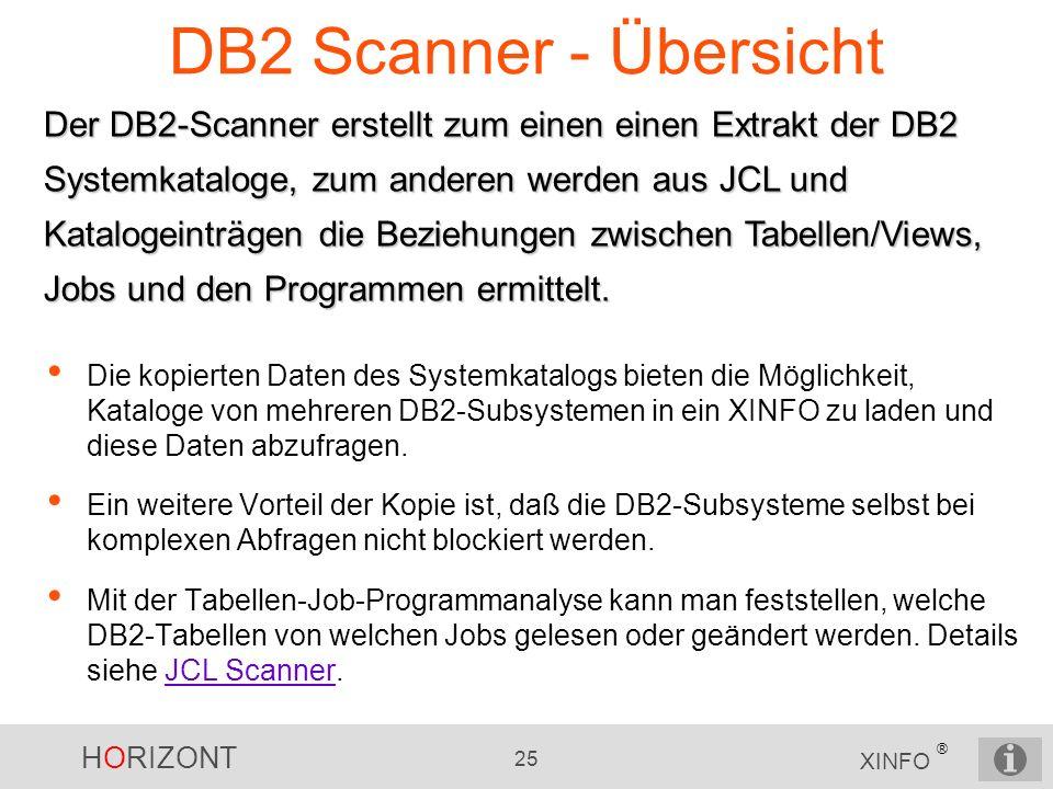 DB2 Scanner - Übersicht