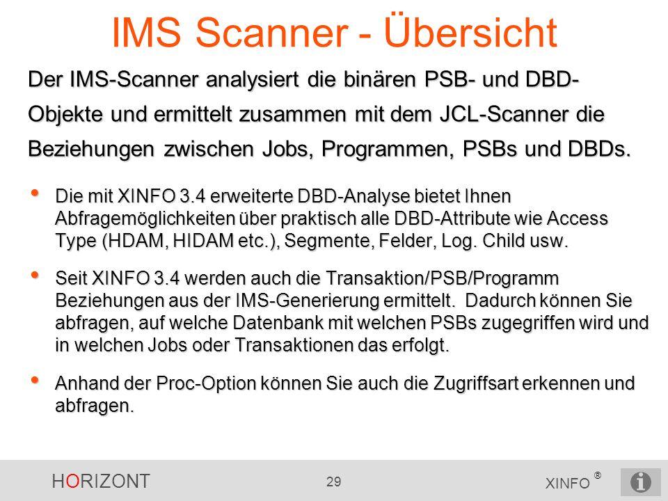 IMS Scanner - Übersicht