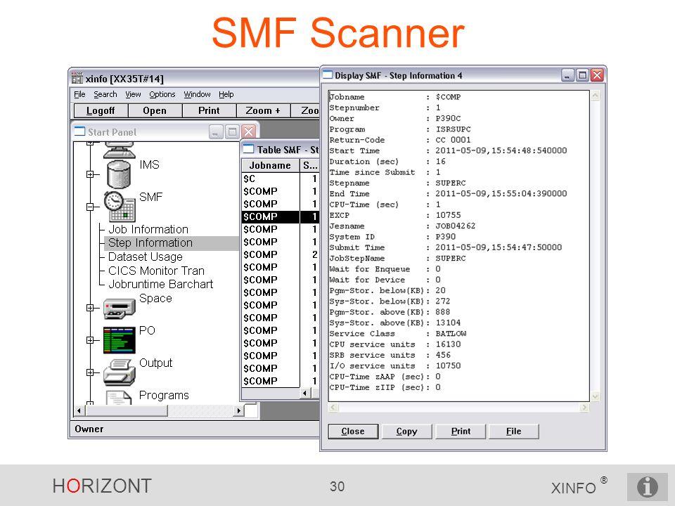 SMF Scanner