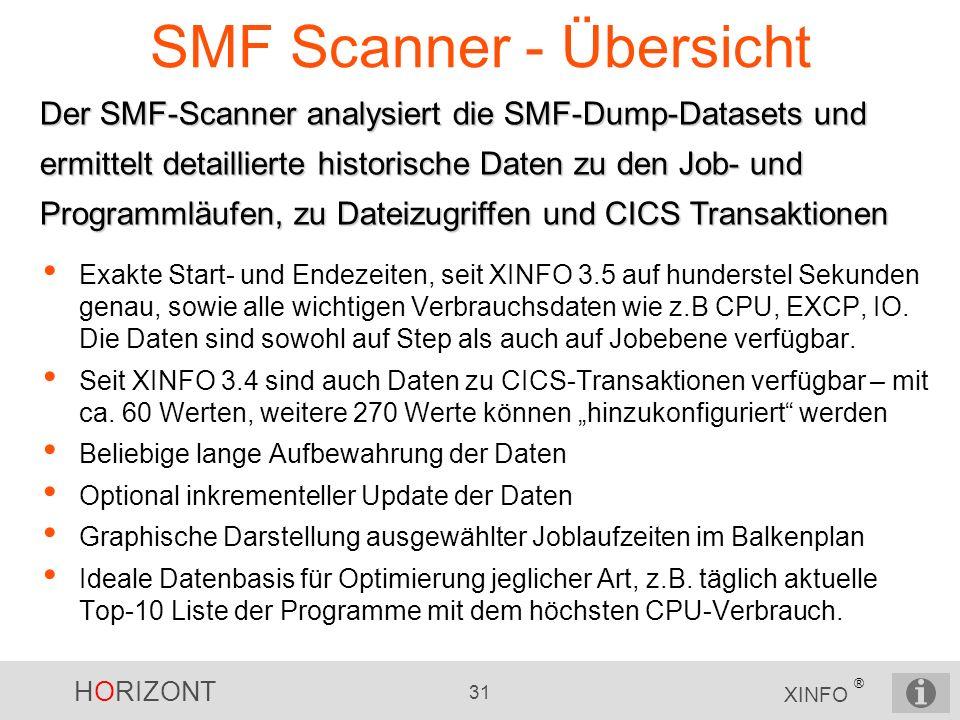 SMF Scanner - Übersicht