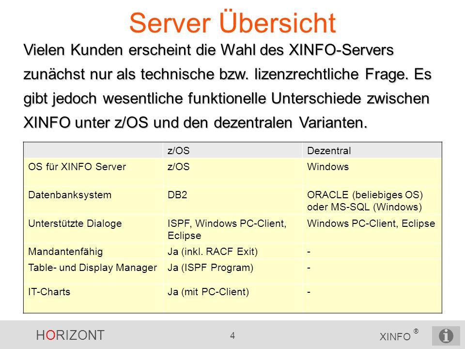 Server Übersicht