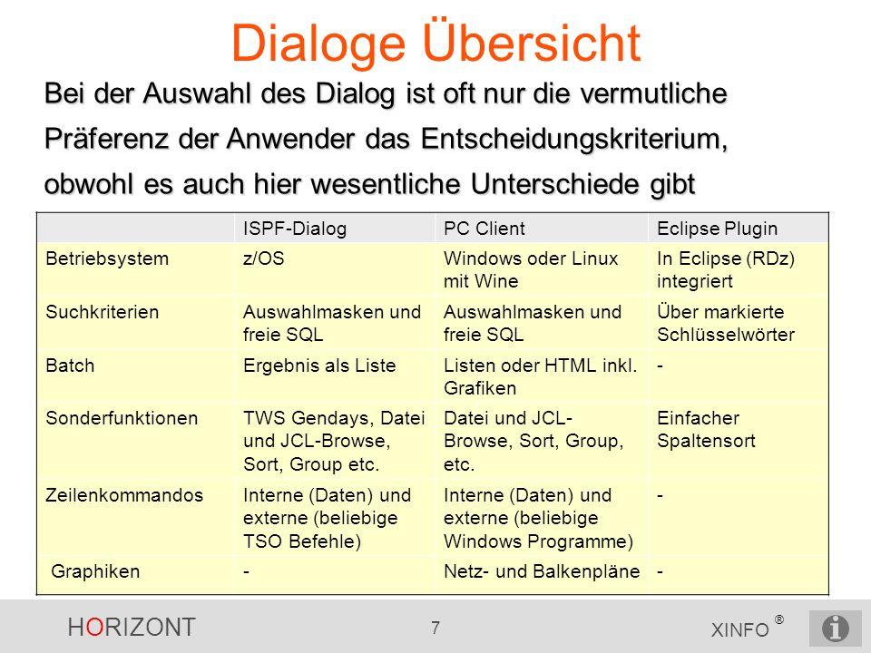 Dialoge Übersicht