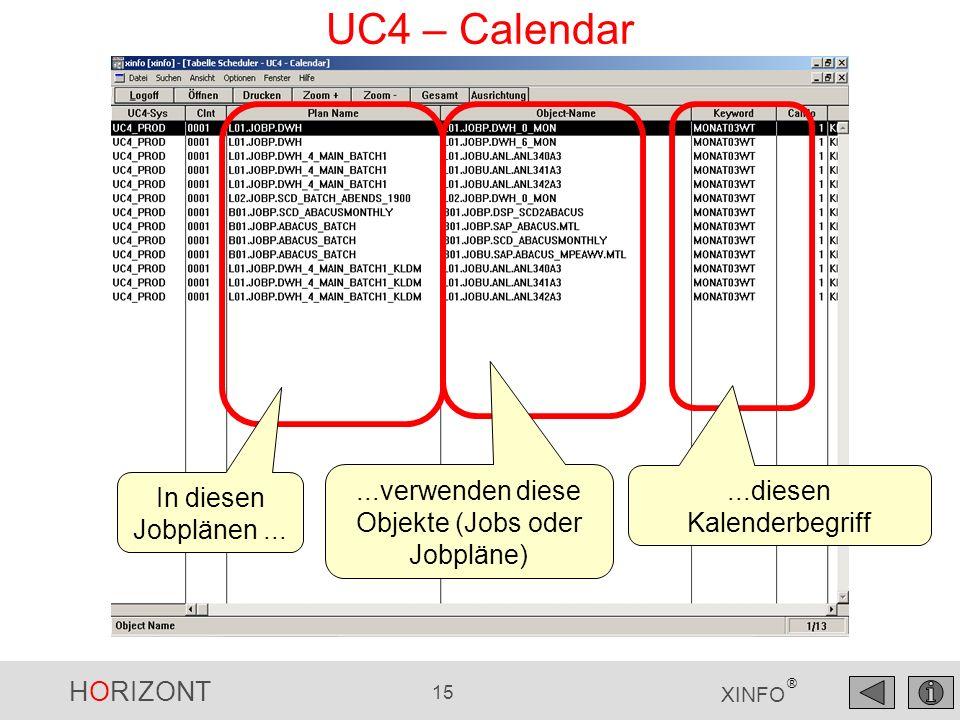 UC4 – Calendar ...verwenden diese Objekte (Jobs oder Jobpläne)