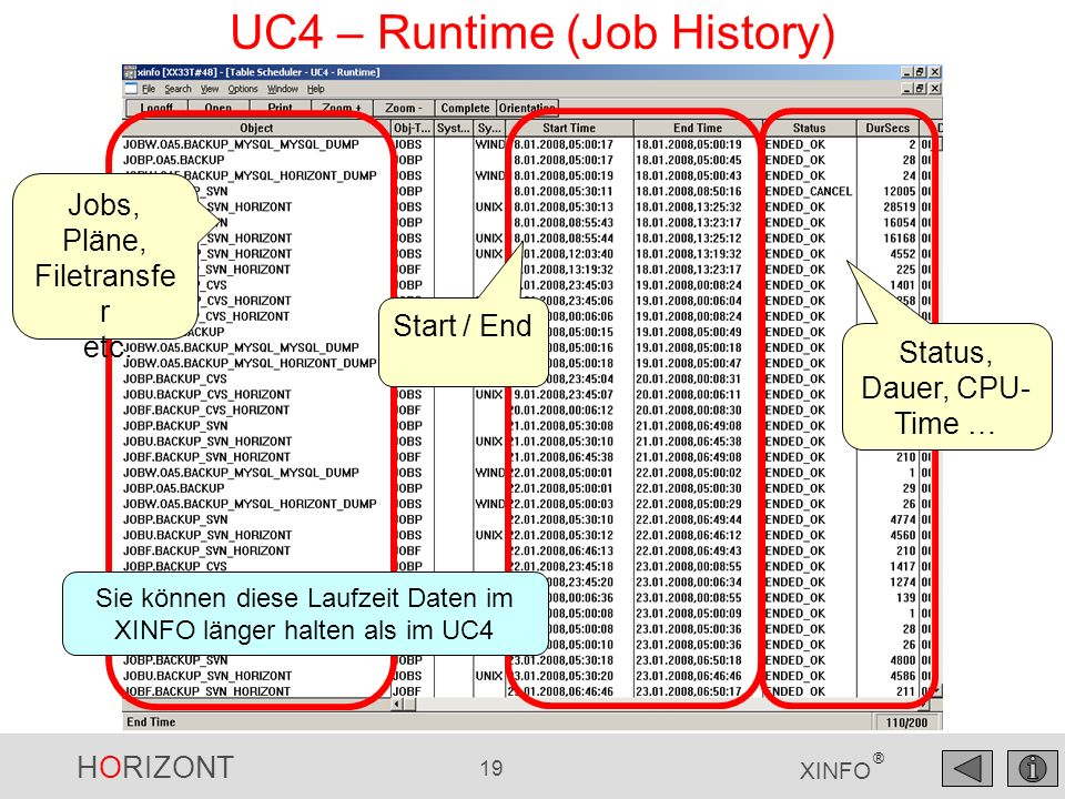 UC4 – Runtime (Job History)